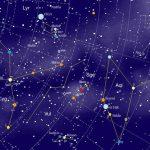 Kulin György és az amatőr csillagászat